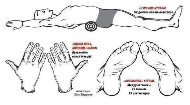 Как убрать живот и выпрямить спину - упражнение для ленивых
