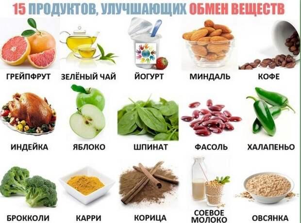 Ускоряем, улучшаем, увеличиваем метаболизм