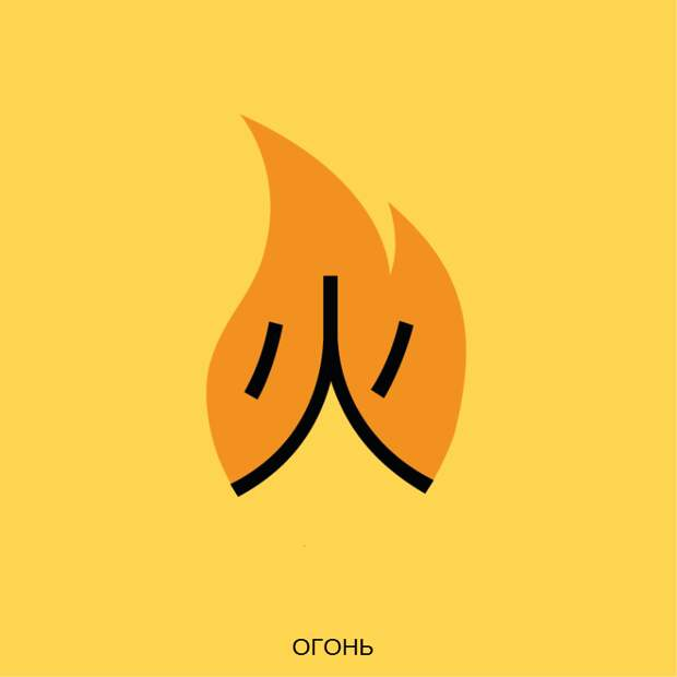chineasy09