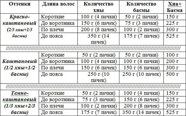 http://samiy-polezniy-sait.ru/uploads/posts/2014-03/1395677260_hna-77.jpg