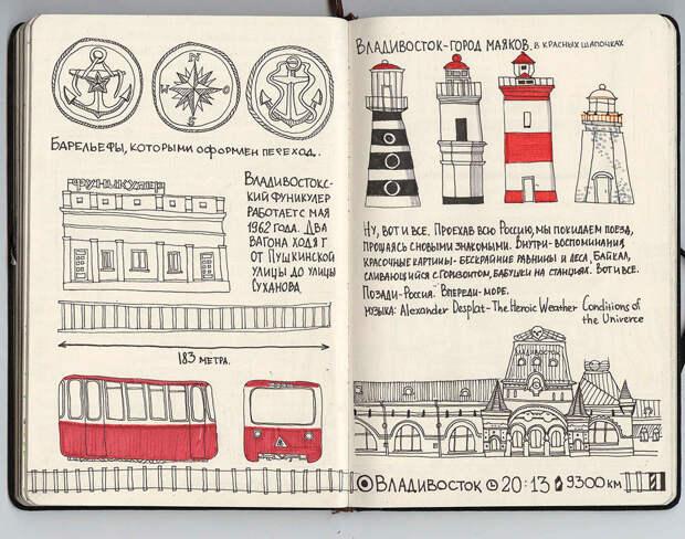 Наконец, Владивосток! путешествие, рисунки