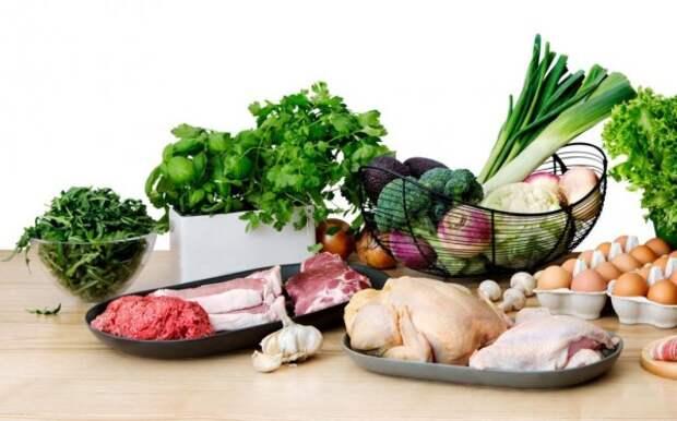 Низкоуглеводные диеты неполезны и даже опасны для сердца!