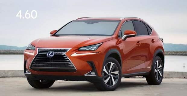 Вот, что будет если отвлечься за РУЛЕМ на СМС ! Производители Lexus решили продемонстрировать это!