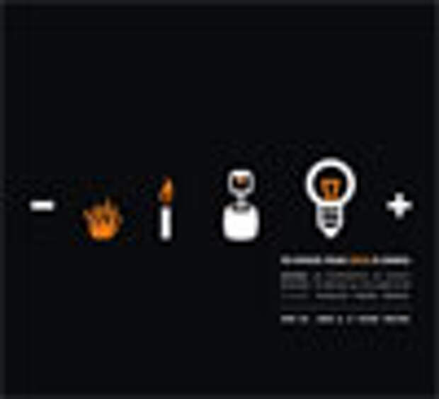 Эволюция идей: от костра до лампы