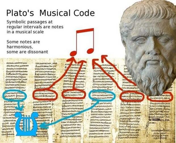 Музыкальный код Платона.