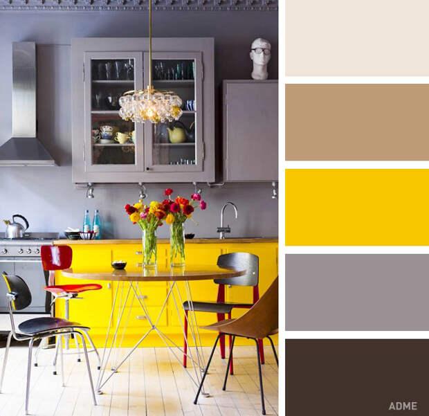20 идеальных сочетаний цветов в интерьере кухни