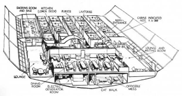 LZ-130 Граф Цеппелин пассажирские палубы (нажмите, чтобы увеличить)