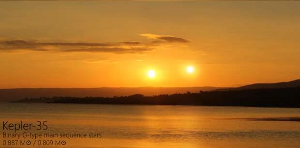 Вот и Kepler-35 Альдебаран, закат, солнце