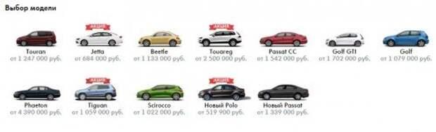 Цены на новые автомобили Volkswagen