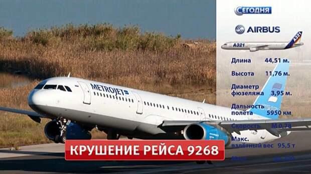Катастрофа A321 в Египте стала крупнейшей в истории отечественной авиации. Airbus, авиационные катастрофы и происшествия, Египет, самолеты. НТВ.Ru: новости, видео, программы телеканала НТВ