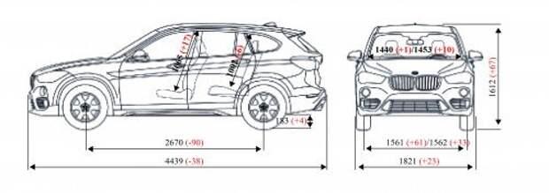 Новый BMW X1 против старого: неожиданный упрек