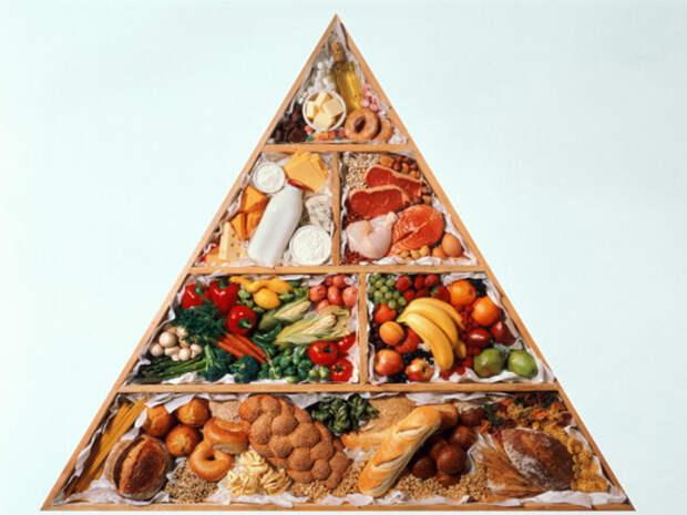 mifioede 7 Самые популярные мифы о здоровом питании и их опровержение
