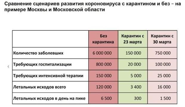 Вброс центра Ходорковского «Досье» тоже в обойме: как сливают фейки про коронавирус