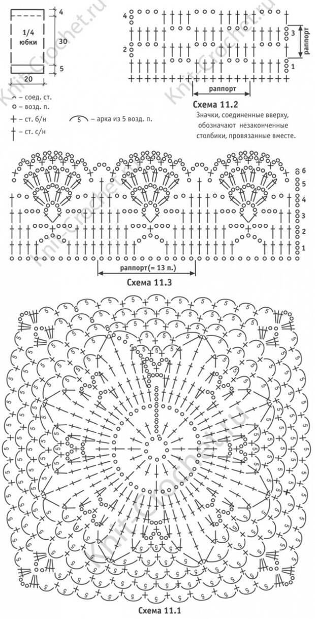 Выкройка, схемы узоров с описанием вязания крючком юбки.