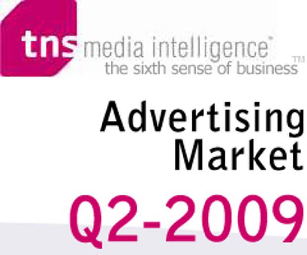Российский рекламный рынок: итоги 2-го квартала