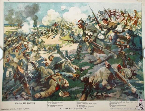 Причины и хронологи гражданской войны в России