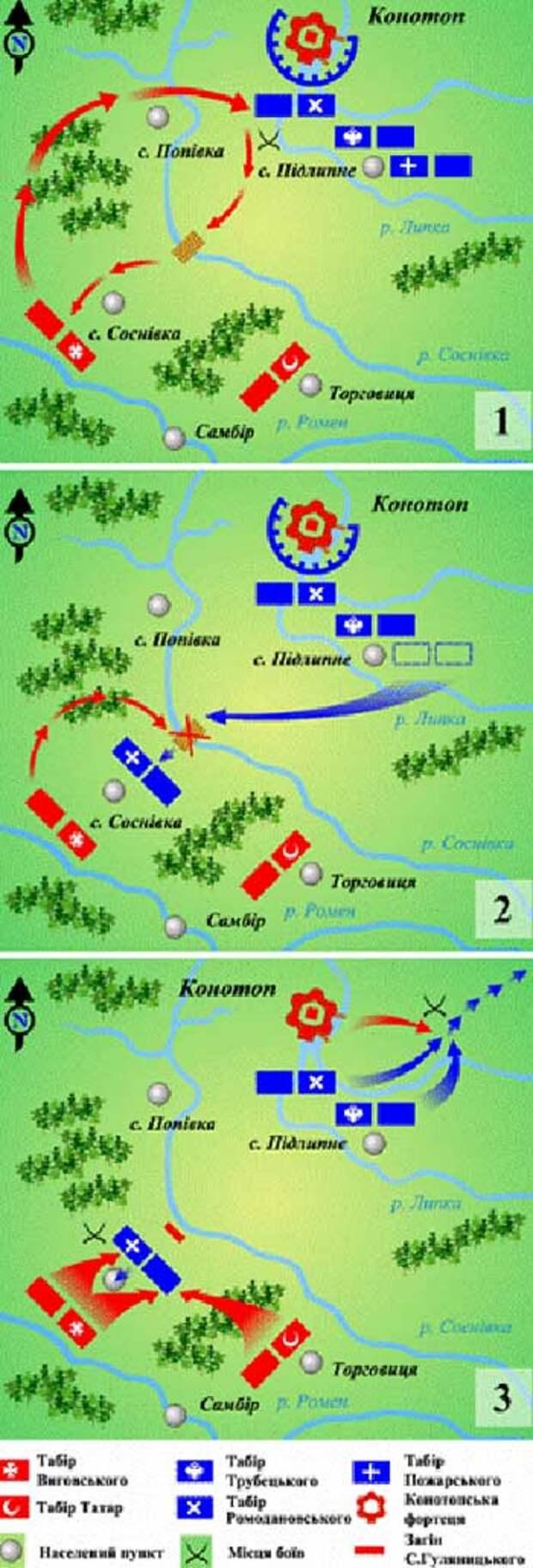 План конотопского сражения