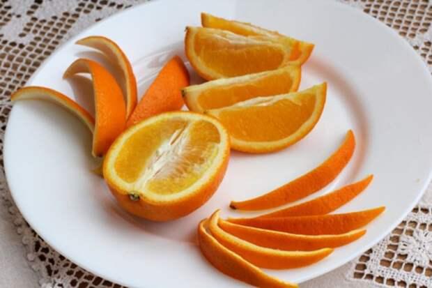 1. Апельсиновые корки идея, продукты, хитрости