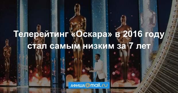 Телерейтинги «Оскара» стали самыми низкими за последние 7 лет