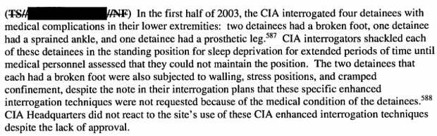 16 ужасных преступлений ЦРУ, о которых стало известно