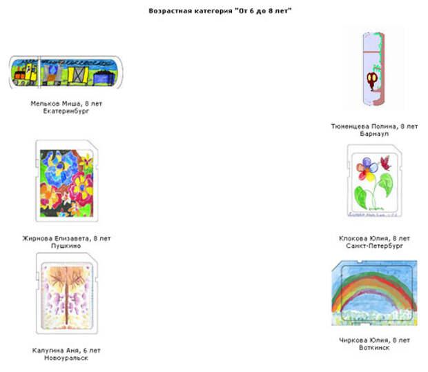 Дети раскрасили флешки для компании «АК-Цент»