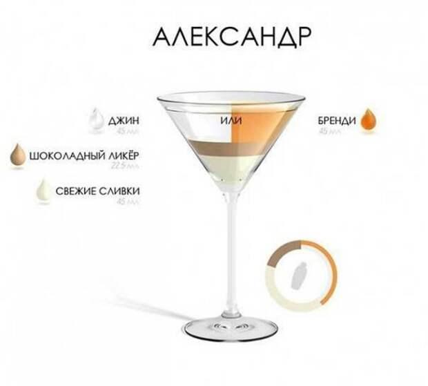 20 лучших алкогольных коктейлей для ярких новогодних вечеринок