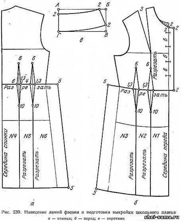 Нанесение линий фасона и подготовка выкройки школьного платья