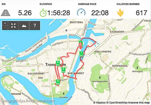 Прогулка по Тронхейму
