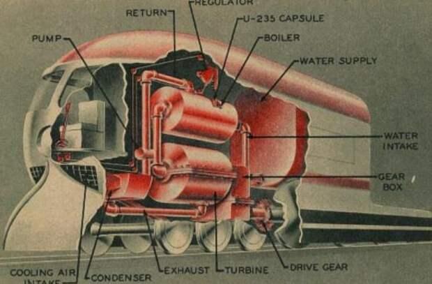 Поезда с ядерным двигателем: проекты инженеров прошлого