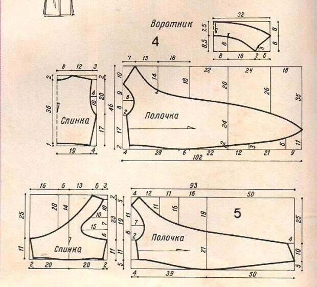 Выкройка топа с завязками