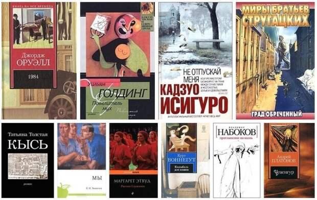 10 лучших романов — антиутопий