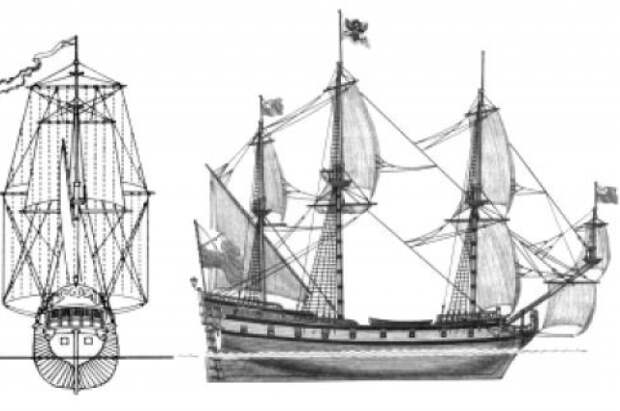 Флот Петра Великого. Как зарождалось морское могущество России