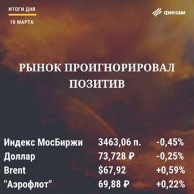 Итоги торгов среды, 10 марта: Коррекция на российском рынке может усилиться