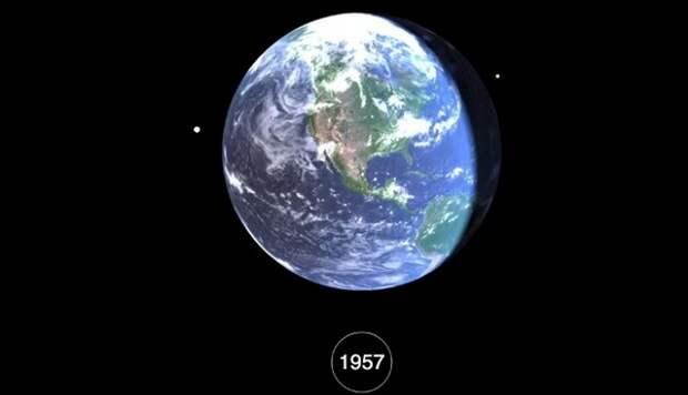 Космический мусор на орбите Земли - серьезная проблема