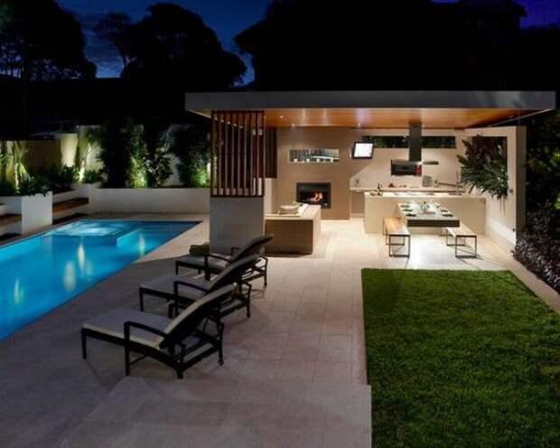 Дизайн двора частного дома: интересные идеи
