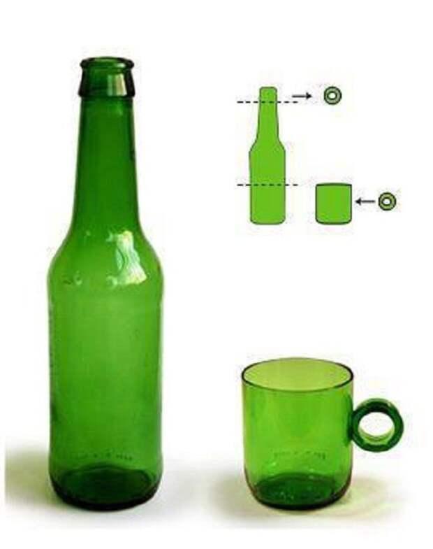 Что делают из бутылок