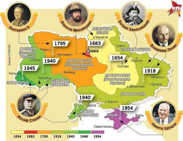 В Киеве раскрыли «ползучий план Путина»