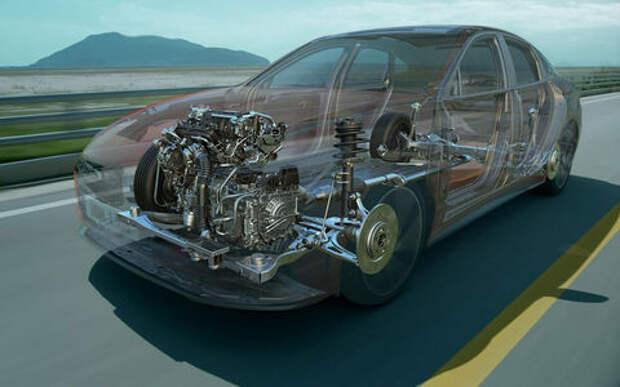 Серьезные улучшения двигателей Hyundai: скоро на Сонате