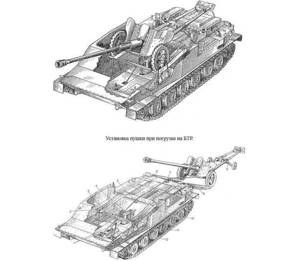 БТР-50П. По земле и по воде