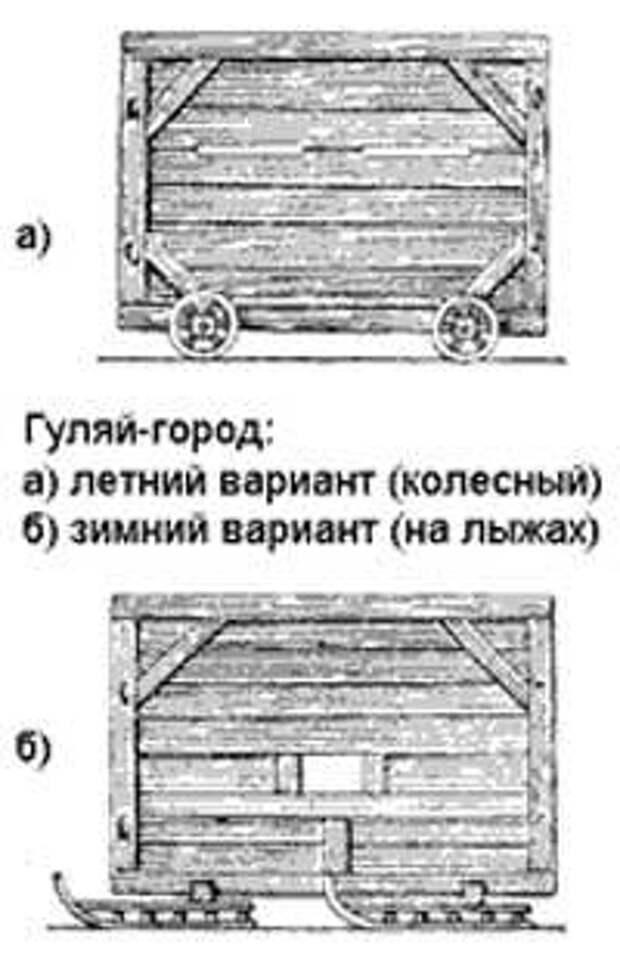 Молоди – русская слава!