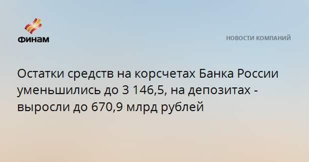 Остатки средств на корсчетах Банка России уменьшились до 3 146,5, на депозитах - выросли до 670,9 млрд рублей