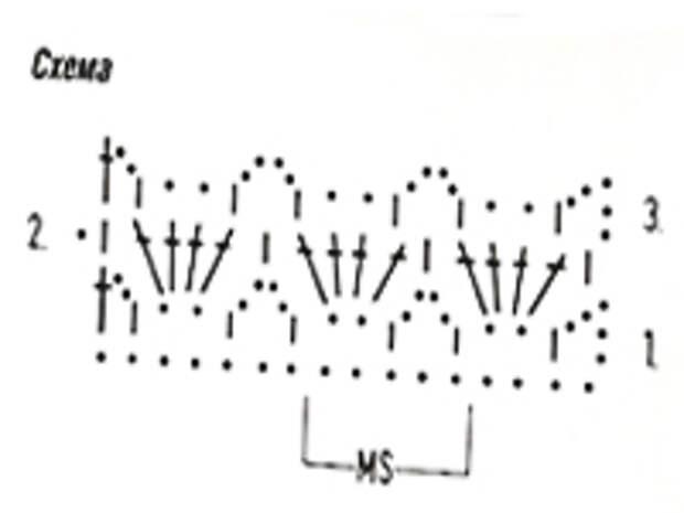 Схема к узору волны
