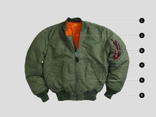 Бомберы и куртки пилотов: Кто их придумал и как их носить. Изображение №6.