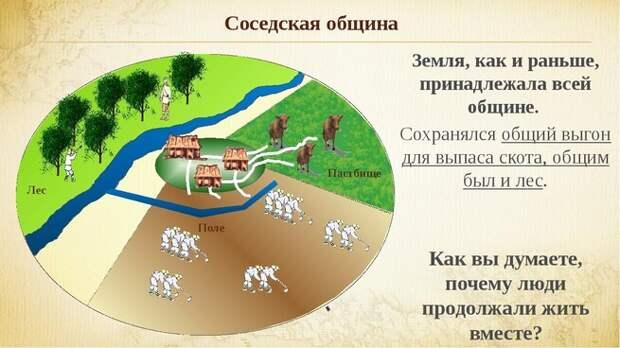 О национальной идее и мировоззрении русского народа