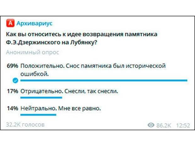 Пора возвращать Дзержинского