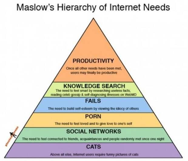Как работает китайский Интернет?