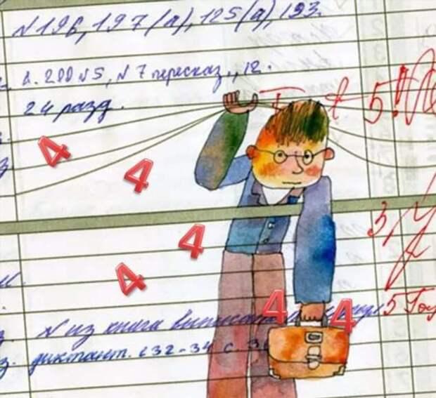 Смешные комментарии. Подборка chert-poberi-kom-chert-poberi-kom-21211230072020-2 картинка chert-poberi-kom-21211230072020-2