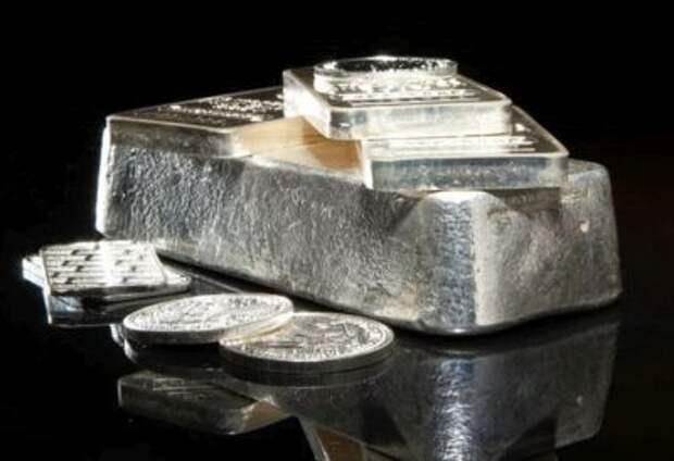 iShares Silver Trust - перспективы роста сохраняются