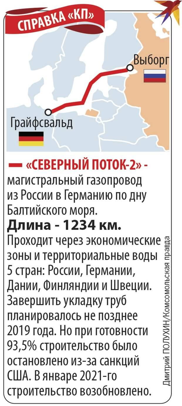 Америка собралась воевать с «Северным потоком-2» до последнего украинца