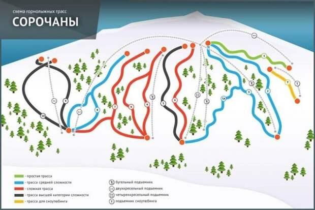 Зимний туризм: 14 лучших горнолыжных курортов России